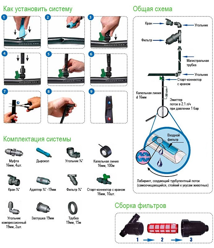 Схема монтажа системы капельного микрополива
