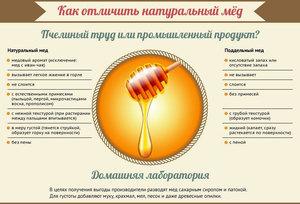 Способы проверки меда