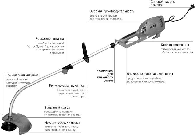 Схема электрического триммера