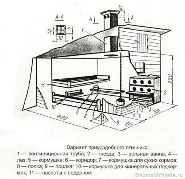 Самодельный чертеж курятника